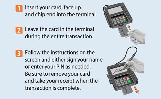 how to use an EMV